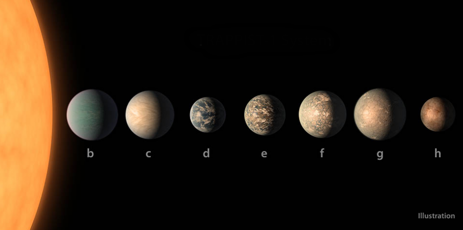 TRAPPIST-1 exoplaneter