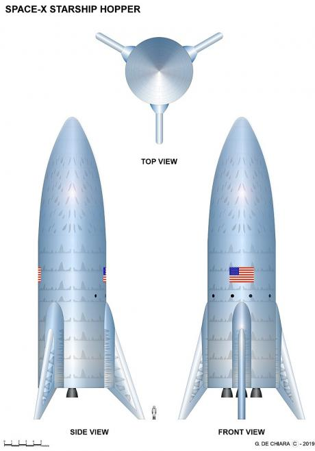 Musk tesla space SpaceX Starship Hopper